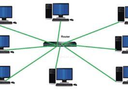 3 Gambar Topologi Bintang Router Jaringan Komputer