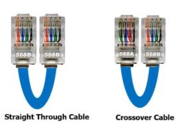 Definisi Kabel Crossover Adalah Pengertian, Definisi Susunan Warna, Fungsi, Manfaat, Kegunaan dan Penggunaan